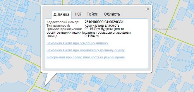 © Публічна кадастрова карта України